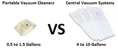 vacuum cleaner bag comparison